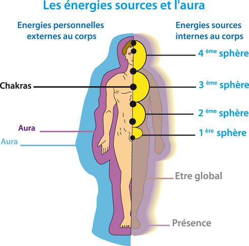 Energiologieplans1